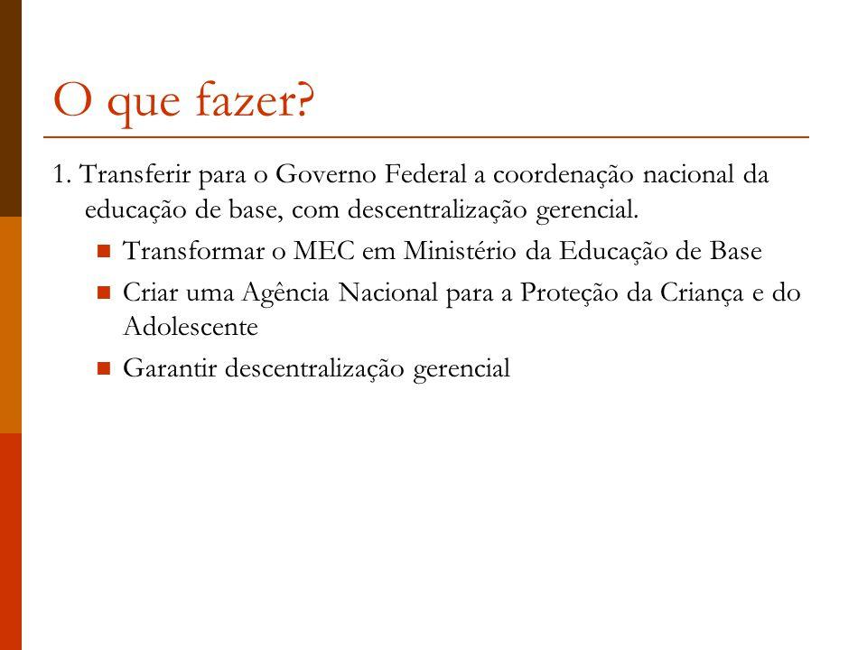O que fazer 1. Transferir para o Governo Federal a coordenação nacional da educação de base, com descentralização gerencial.