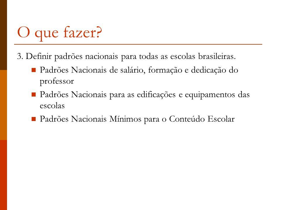 O que fazer 3. Definir padrões nacionais para todas as escolas brasileiras. Padrões Nacionais de salário, formação e dedicação do professor.