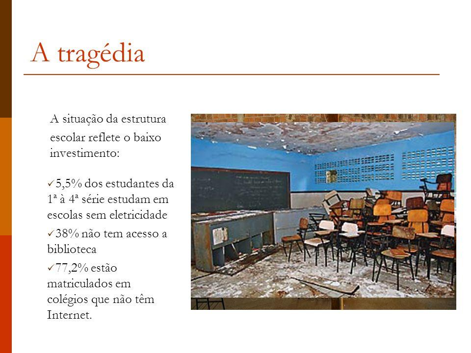 A tragédia A situação da estrutura escolar reflete o baixo investimento: 5,5% dos estudantes da 1ª à 4ª série estudam em escolas sem eletricidade.