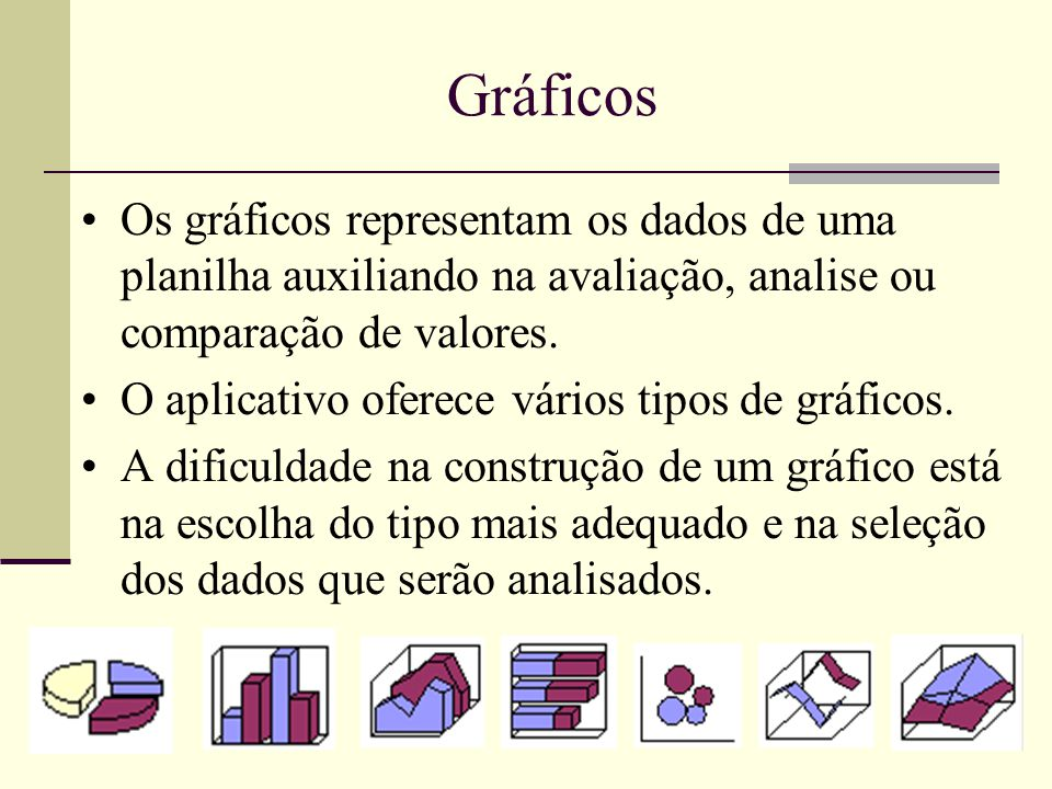 Gráficos Os gráficos representam os dados de uma planilha auxiliando na avaliação, analise ou comparação de valores.