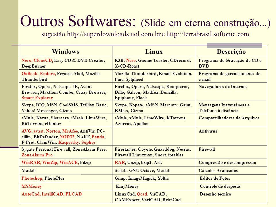 Outros Softwares: (Slide em eterna construção