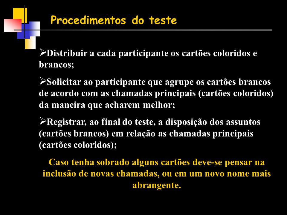 Procedimentos do teste