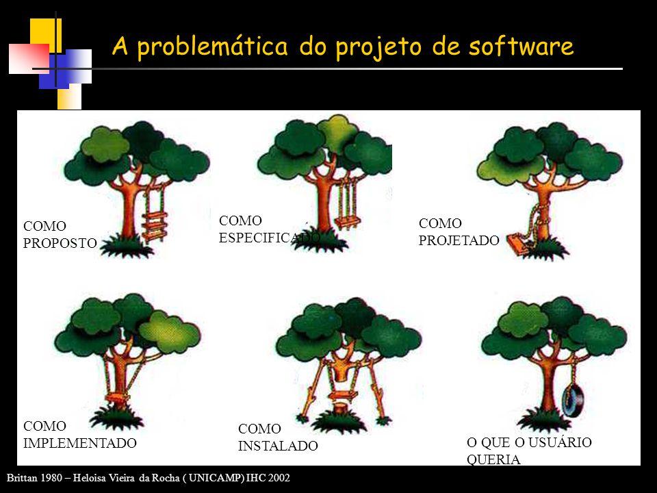 A problemática do projeto de software