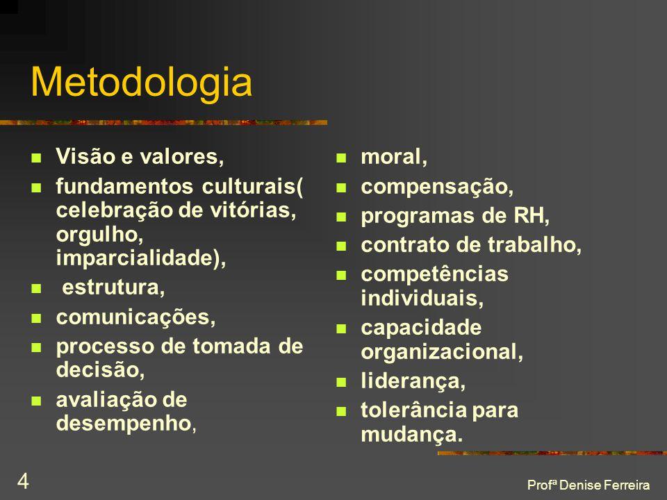 Metodologia Visão e valores,