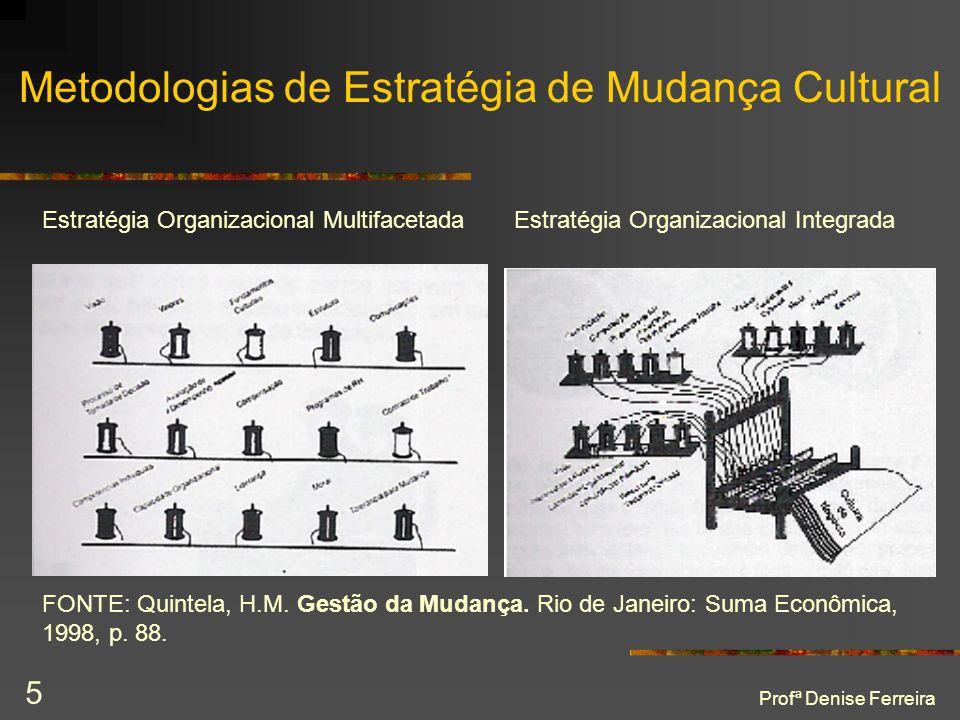 Metodologias de Estratégia de Mudança Cultural