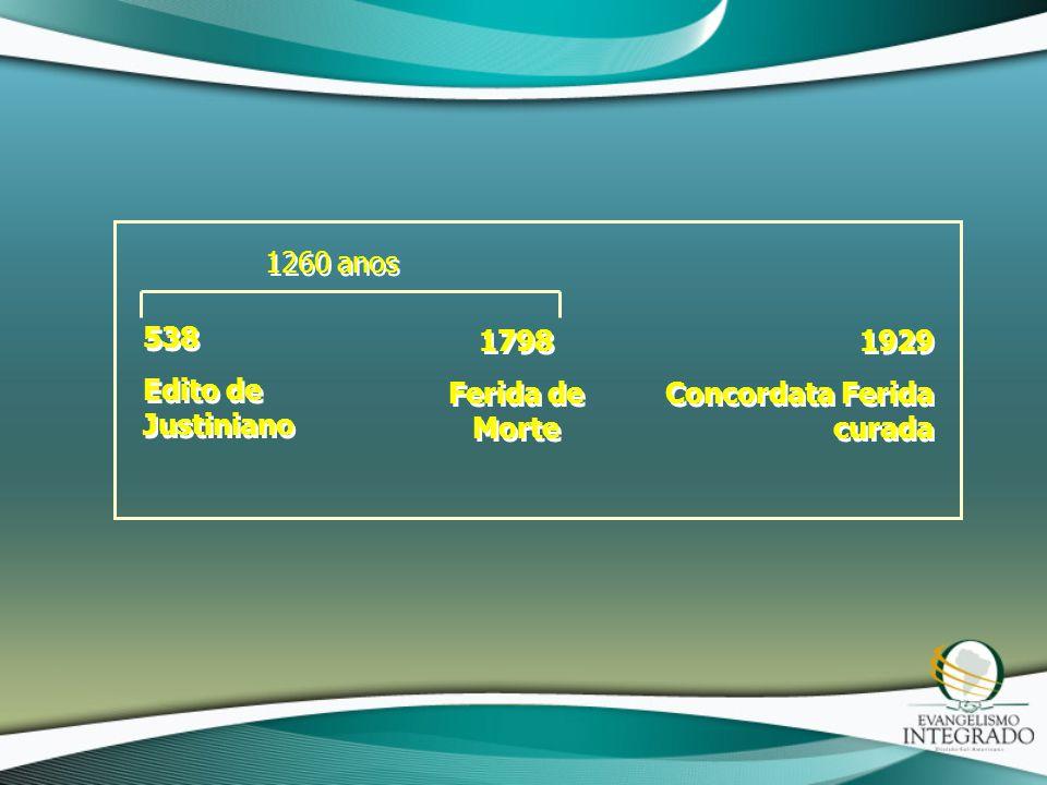 1260 anos 538 Edito de Justiniano 1798 Ferida de Morte 1929 Concordata Ferida curada