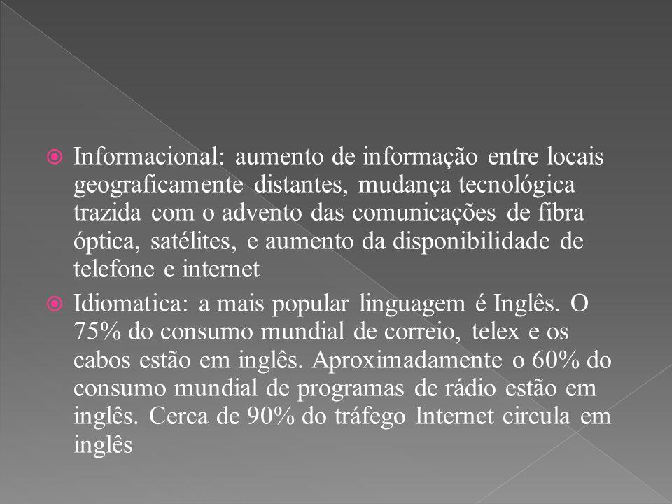 Informacional: aumento de informação entre locais geograficamente distantes, mudança tecnológica trazida com o advento das comunicações de fibra óptica, satélites, e aumento da disponibilidade de telefone e internet