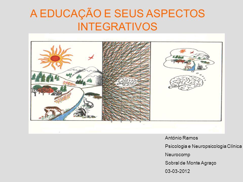 A EDUCAÇÃO E SEUS ASPECTOS INTEGRATIVOS