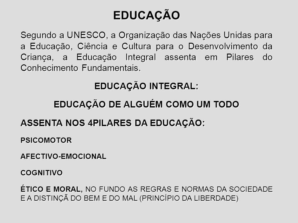 EDUCAÇÃO DE ALGUÉM COMO UM TODO