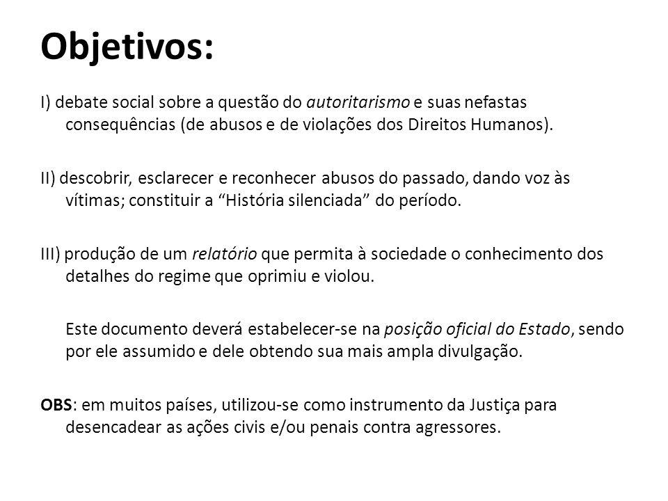 Objetivos: