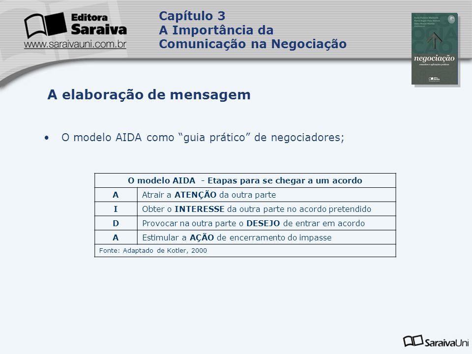 O modelo AIDA - Etapas para se chegar a um acordo