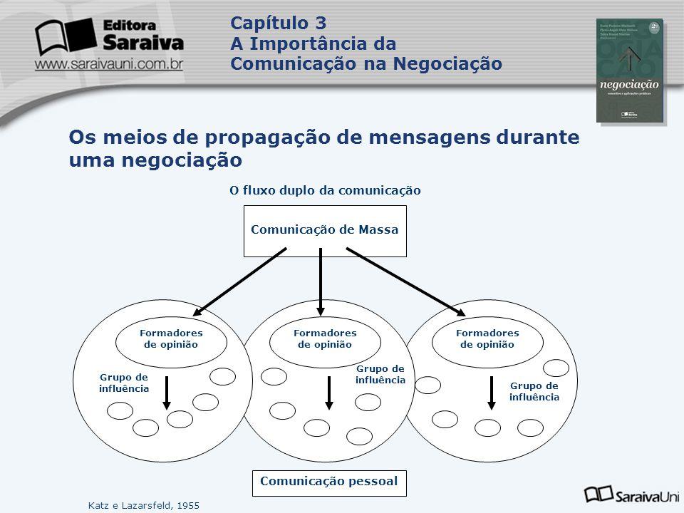 O fluxo duplo da comunicação