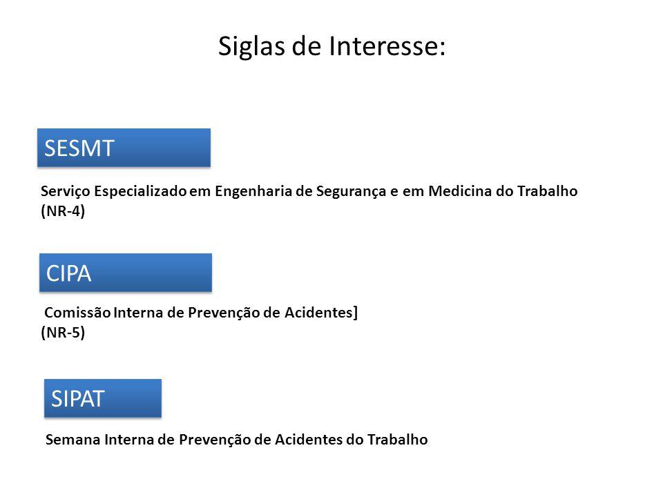 Siglas de Interesse: SESMT CIPA SIPAT