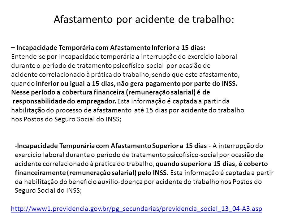Afastamento por acidente de trabalho: