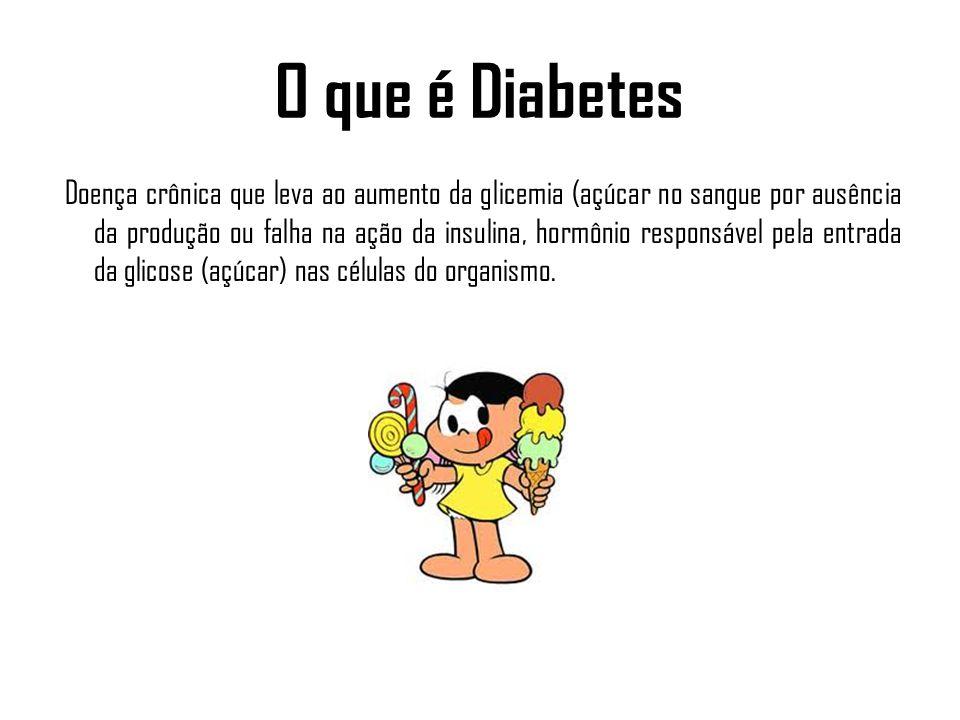 O que é Diabetes