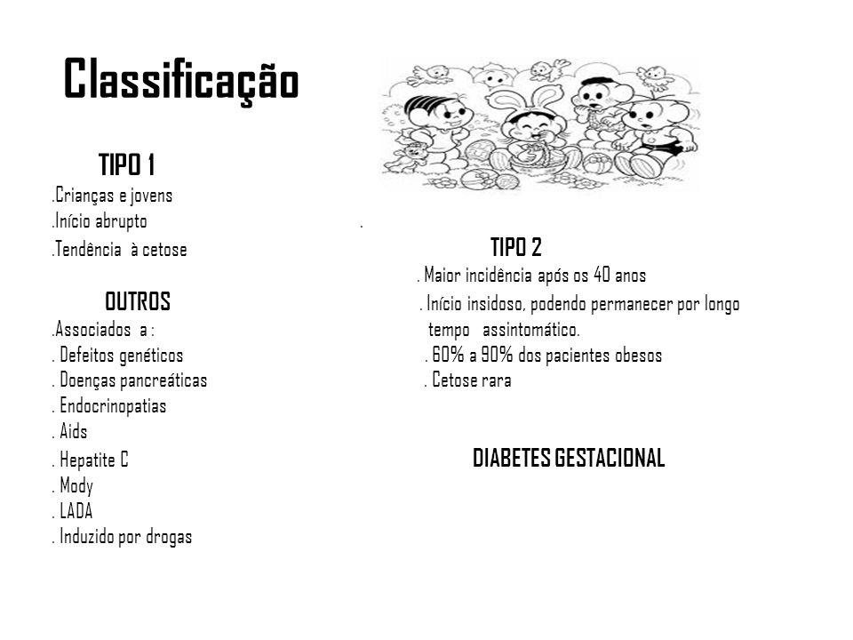 Classificação TIPO 1. .Crianças e jovens. .Início abrupto .
