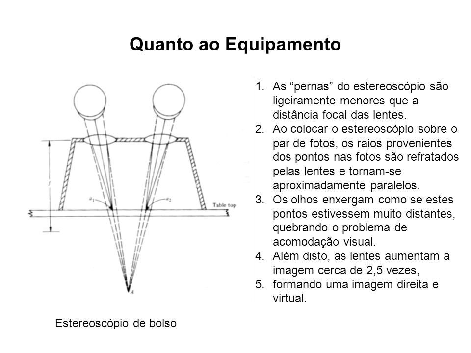 Quanto ao Equipamento As pernas do estereoscópio são ligeiramente menores que a distância focal das lentes.