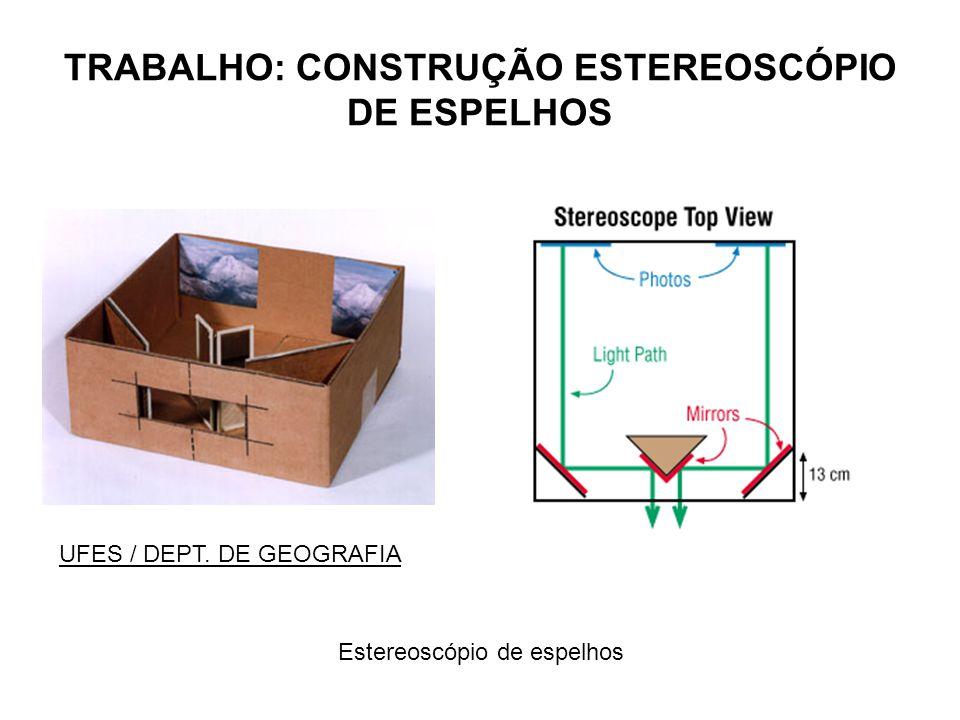 TRABALHO: CONSTRUÇÃO ESTEREOSCÓPIO DE ESPELHOS