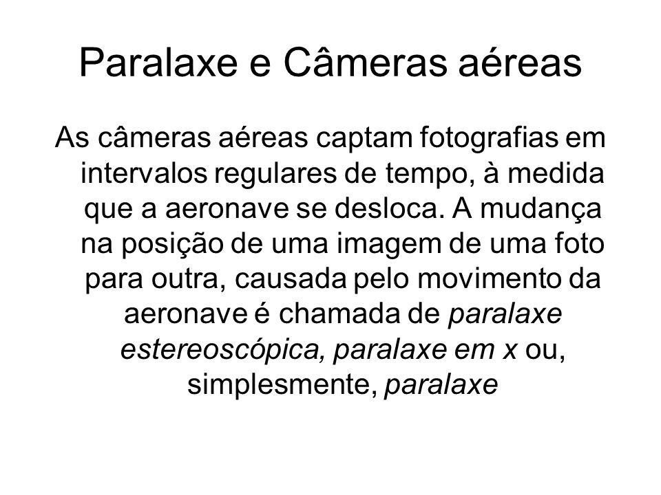Paralaxe e Câmeras aéreas