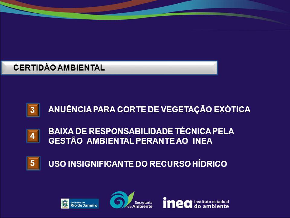 CERTIDÃO AMBIENTAL anuência para corte de vegetação exótica. 3. baixa de Responsabilidade Técnica pela Gestão ambiental PERANTE AO INEA.