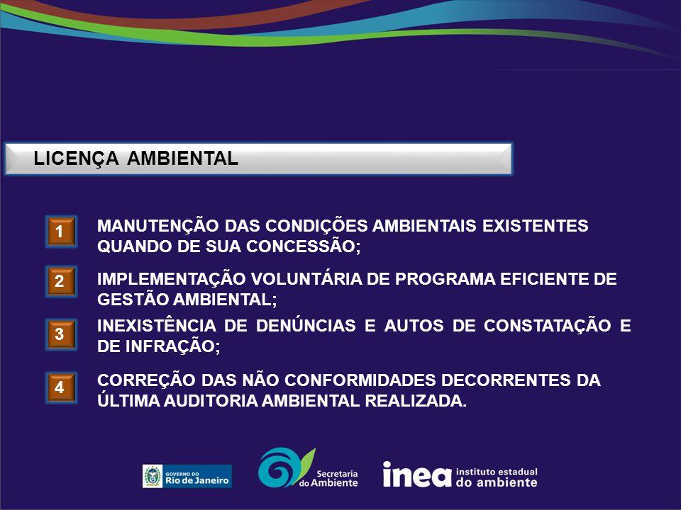 LICENÇA AMBIENTAL manutenção das condições ambientais existentes quando de sua concessão; 1. 2.