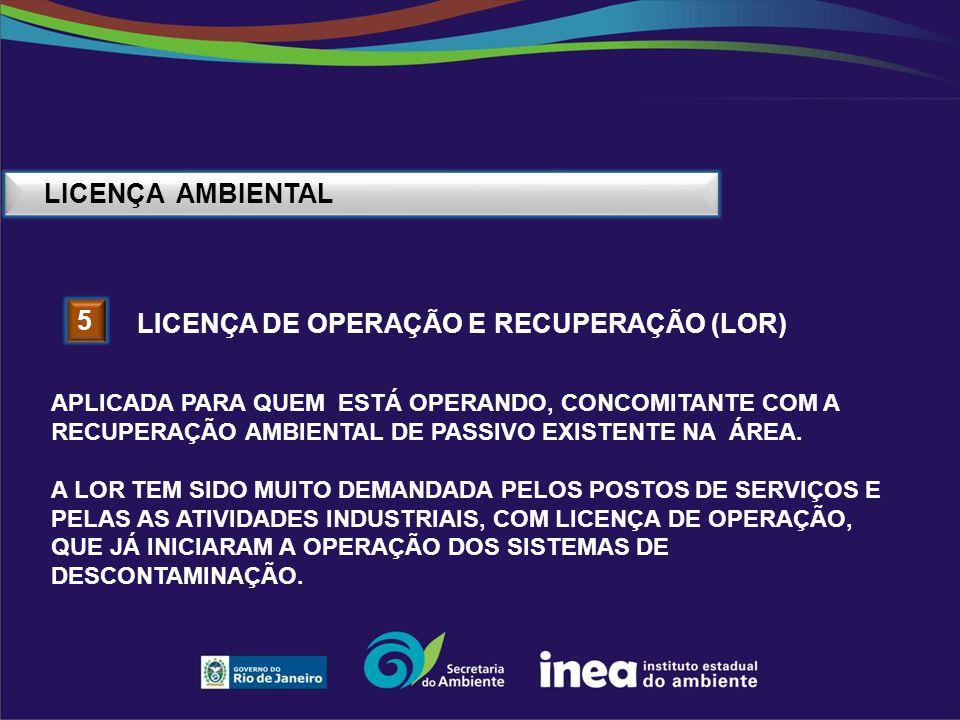 Licença DE OPERAÇÃO e recuperação (LOr) 5