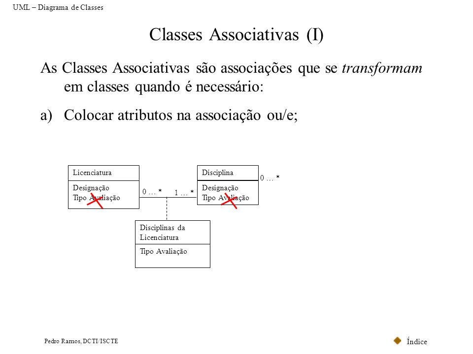 Classes Associativas (I)
