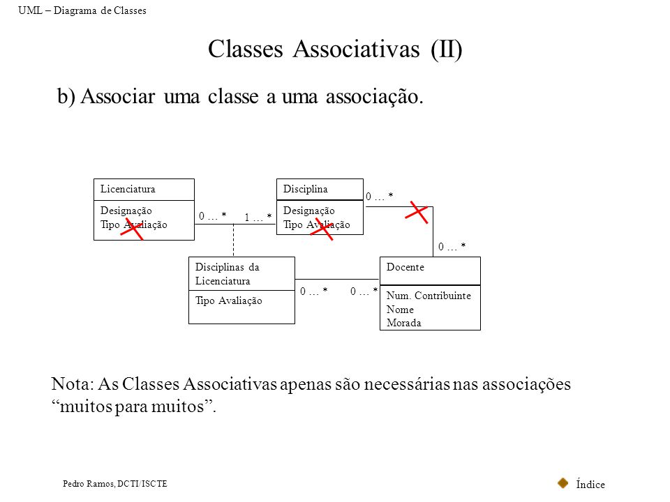 Classes Associativas (II)
