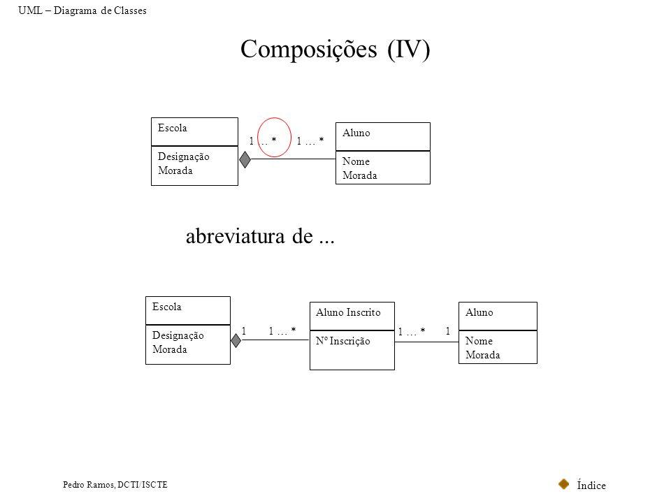 Composições (IV) abreviatura de ... UML – Diagrama de Classes Escola