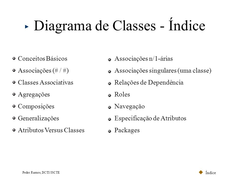 Diagrama de Classes - Índice