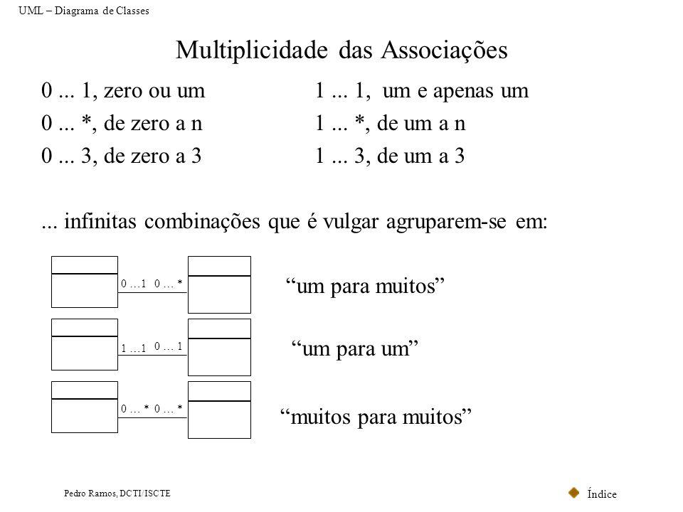 Multiplicidade das Associações
