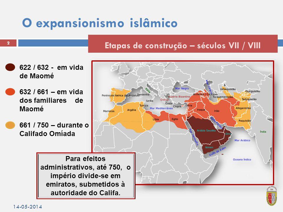 O expansionismo islâmico