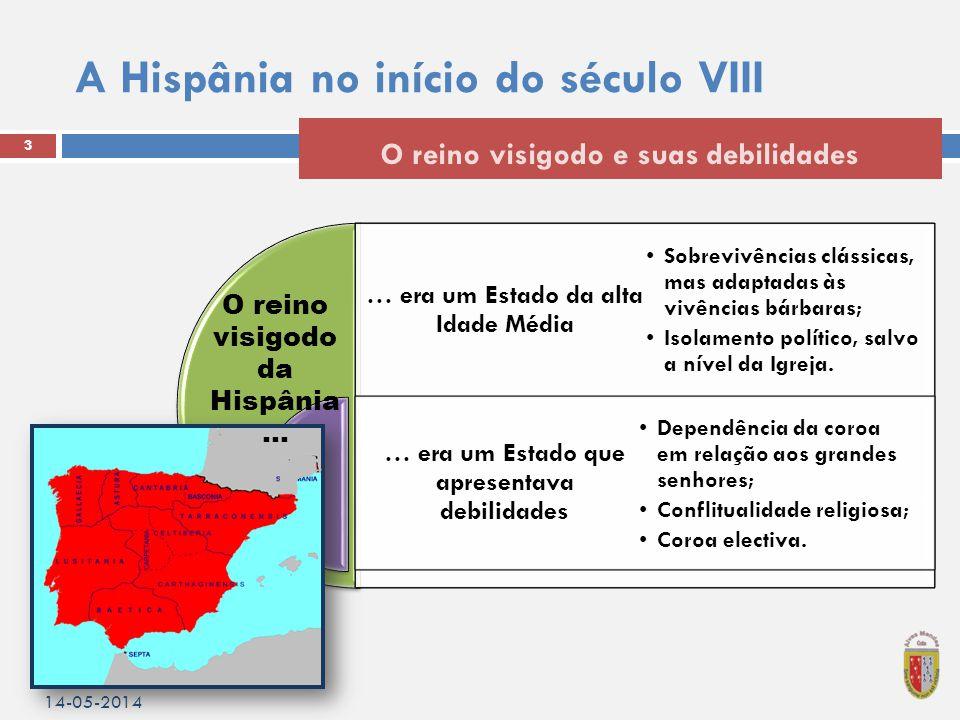 A Hispânia no início do século VIII