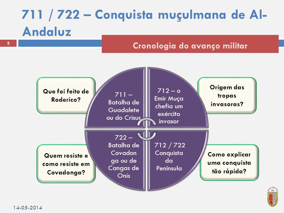 711 / 722 – Conquista muçulmana de Al- Andaluz