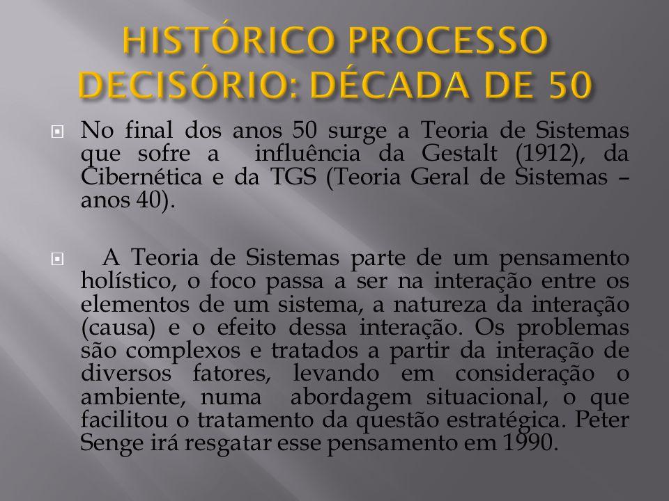 HISTÓRICO PROCESSO DECISÓRIO: DÉCADA DE 50