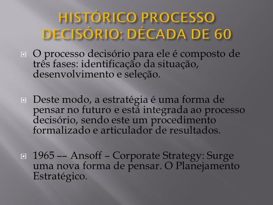 HISTÓRICO PROCESSO DECISÓRIO: DÉCADA DE 60