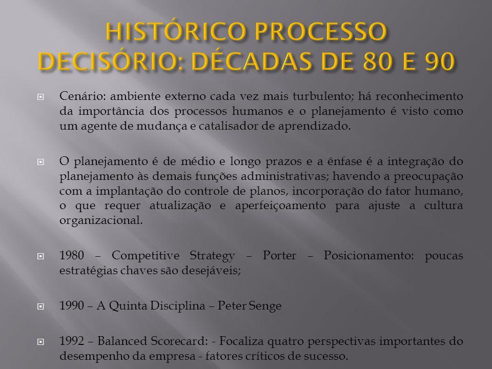 HISTÓRICO PROCESSO DECISÓRIO: DÉCADAS DE 80 E 90