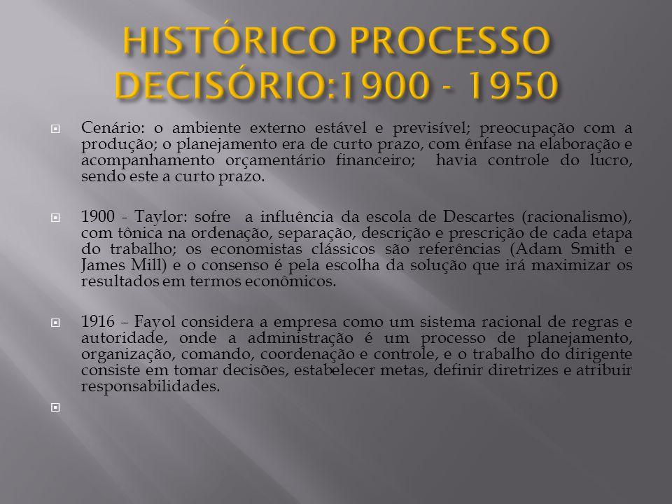 HISTÓRICO PROCESSO DECISÓRIO:1900 - 1950
