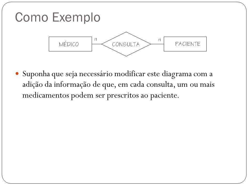 Como Exemplo