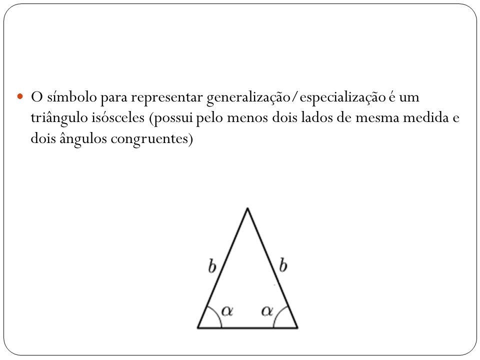 O símbolo para representar generalização/especialização é um triângulo isósceles (possui pelo menos dois lados de mesma medida e dois ângulos congruentes)