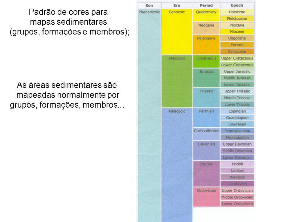 (grupos, formações e membros);