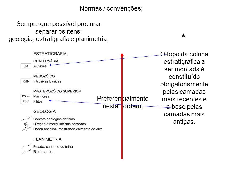 * Normas / convenções; Sempre que possível procurar separar os itens: