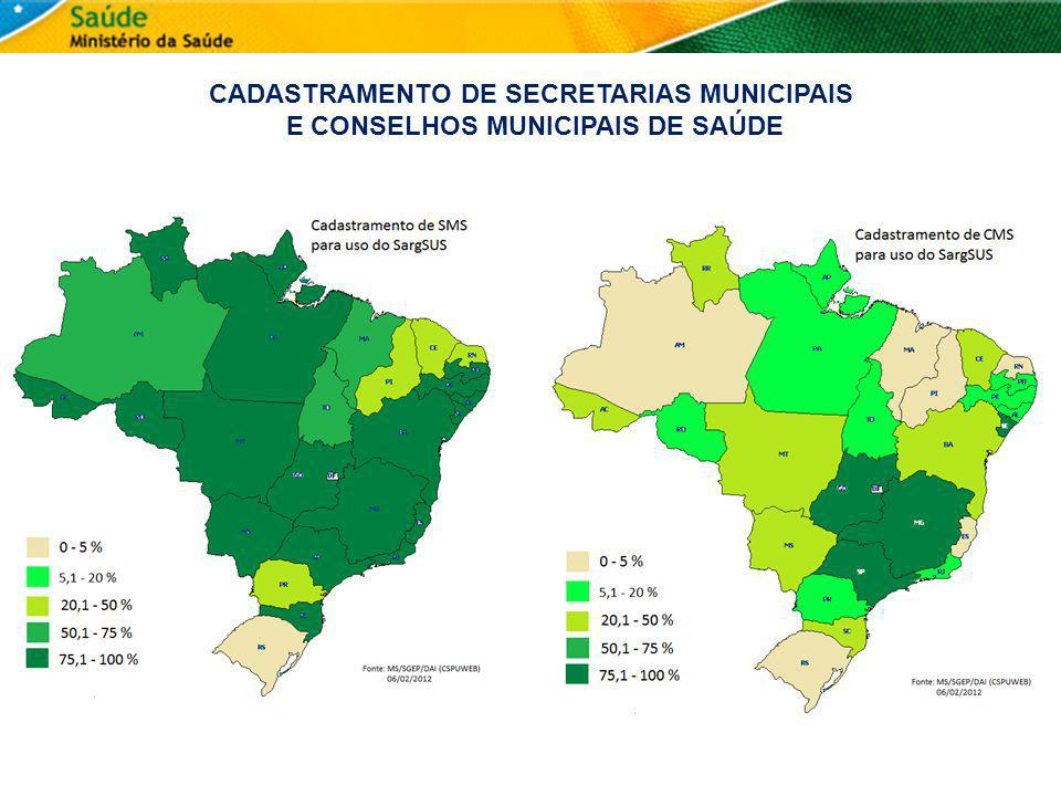CADASTRAMENTO DE SECRETARIAS MUNICIPAIS