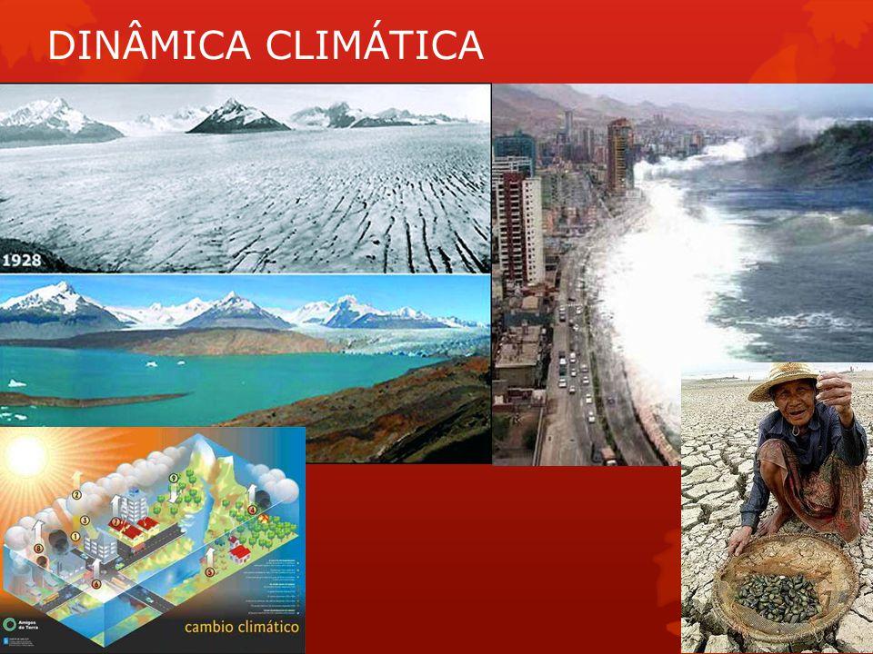 DINÂMICA CLIMÁTICA