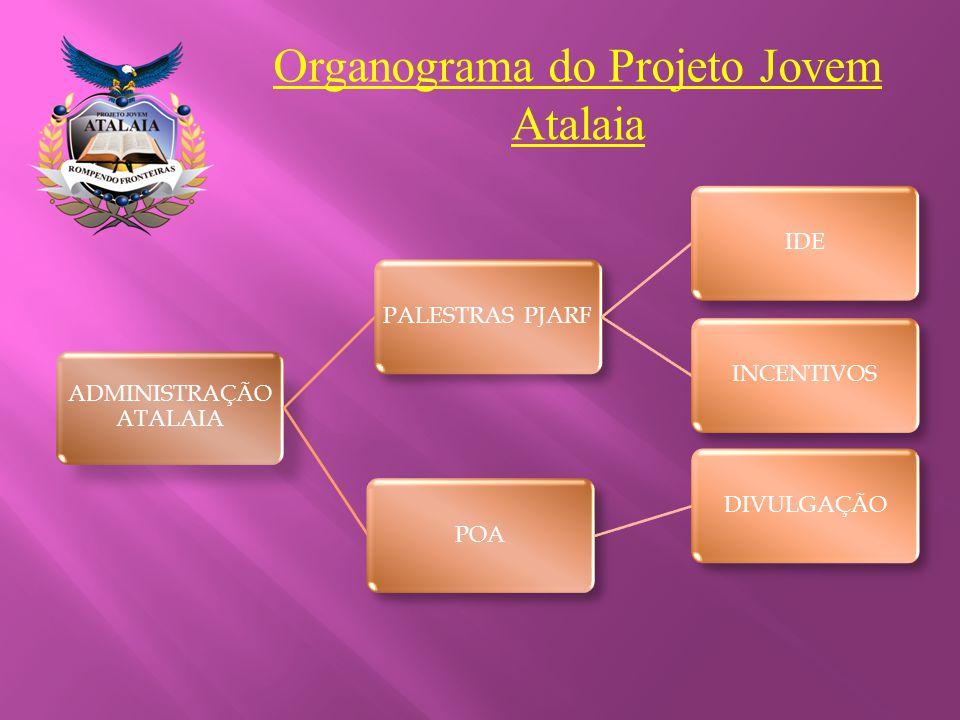 Organograma do Projeto Jovem Atalaia