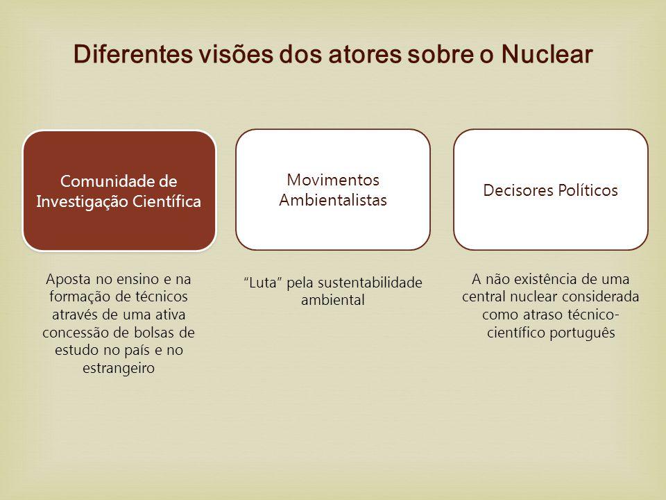 Diferentes visões dos atores sobre o Nuclear
