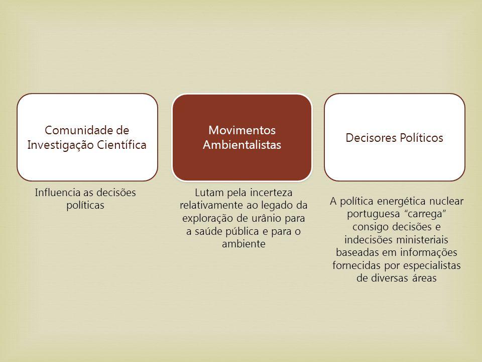 Comunidade de Investigação Científica Movimentos Ambientalistas