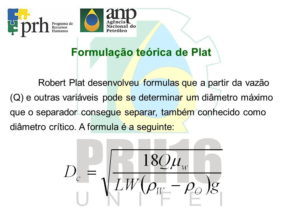 Formulação teórica de Plat