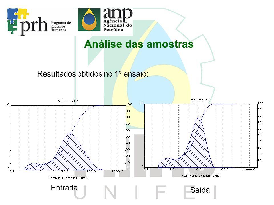 Análise das amostras Resultados obtidos no 1º ensaio: Entrada Saída