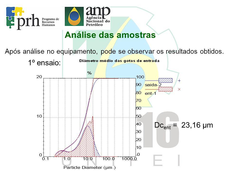 Análise das amostras 1º ensaio: Dcent = 23,16 μm